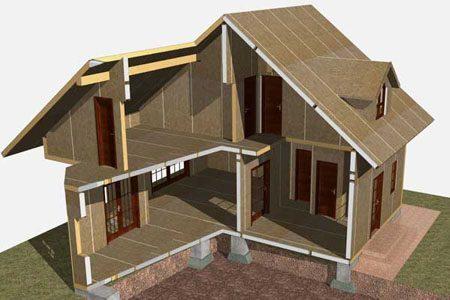 Строительство зданий на основе стеновых SIP панелей в Вологде